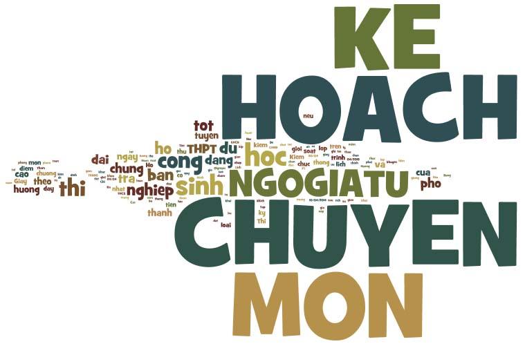 http://thpt-ngogiatu-daklak.edu.vn/wp-content/uploads/doc/khcm.jpg